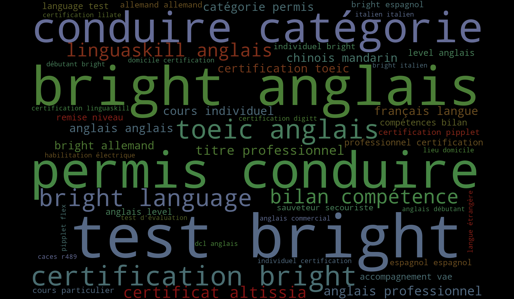 Inokufu_wordcloud_moncompteformation