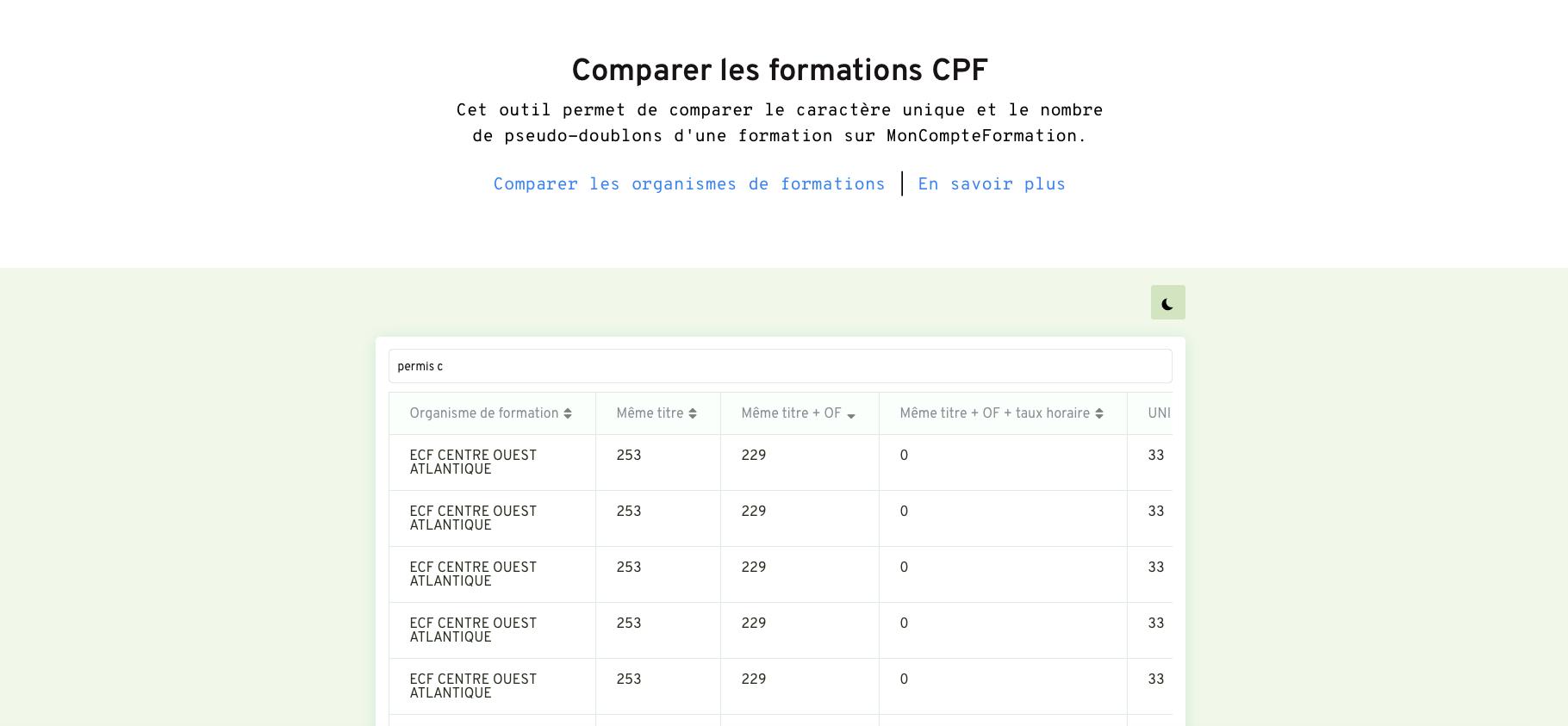 comparateur formation unique CPF