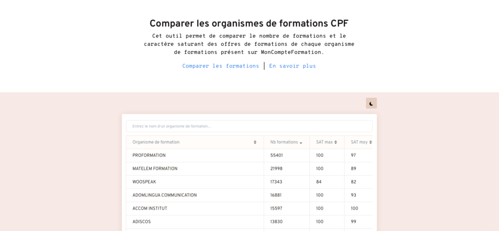 comparateur saturation OF CPF