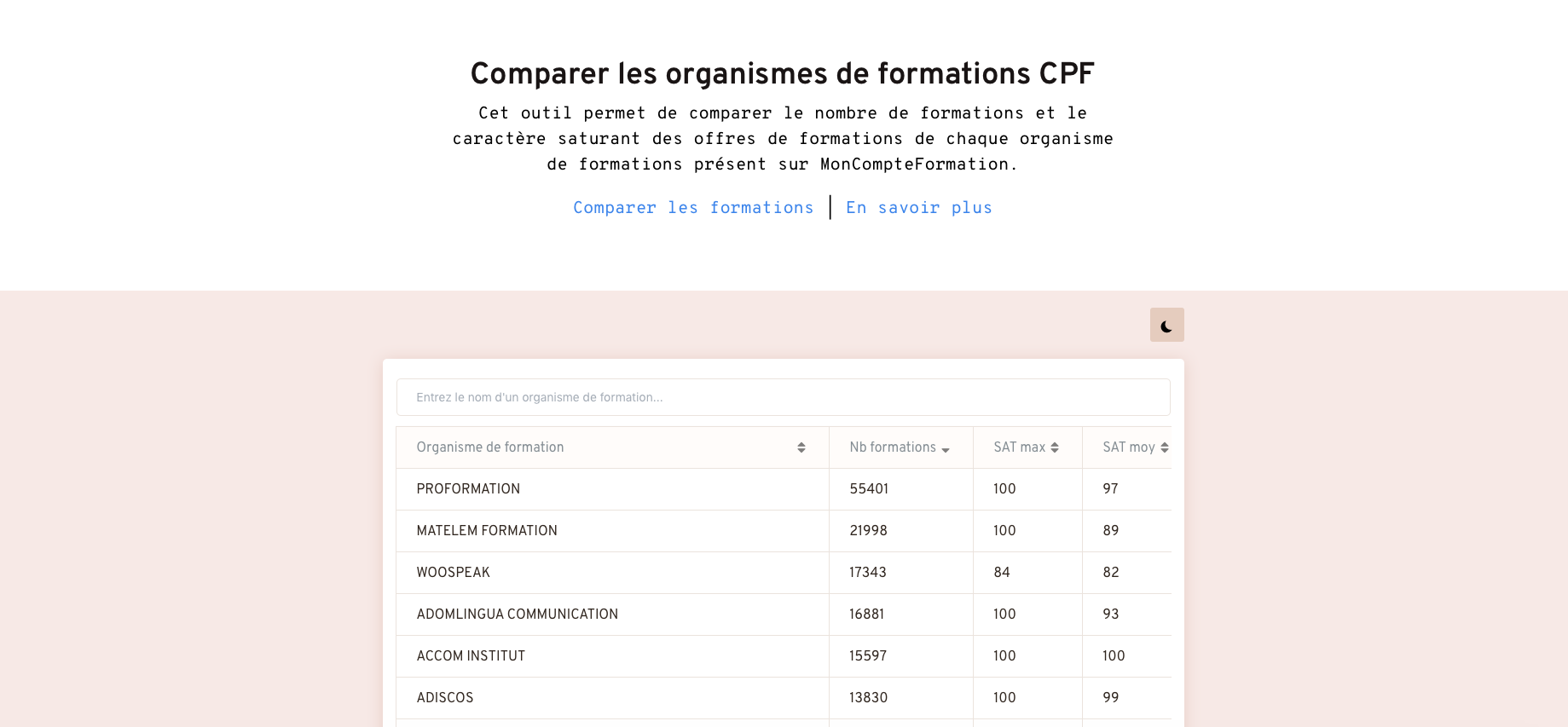 Saturation_organisme_formation_CPF